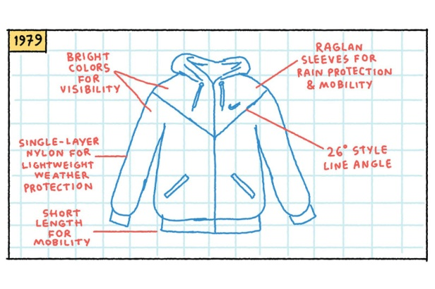 nike-windrunner-jacket-illustrated-history-6